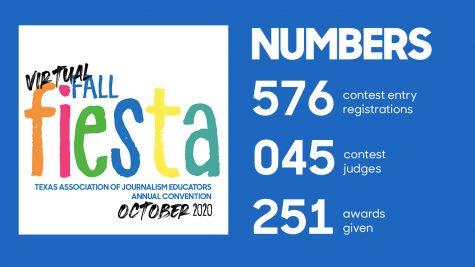 2020 TAJE Fall Fiesta Awards List